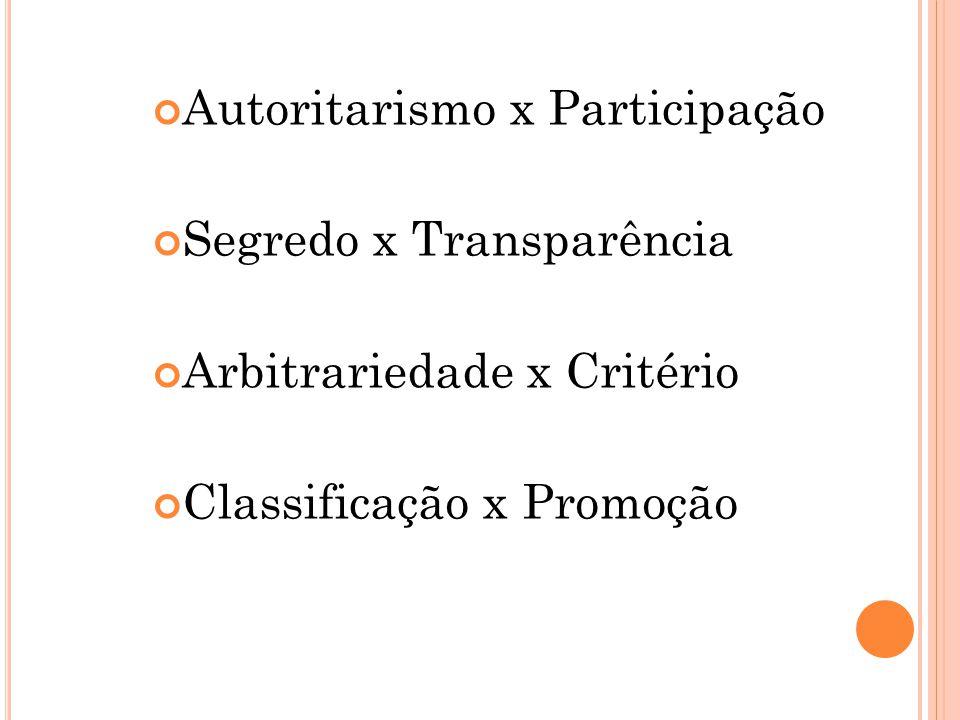 Autoritarismo x Participação Segredo x Transparência Arbitrariedade x Critério Classificação x Promoção