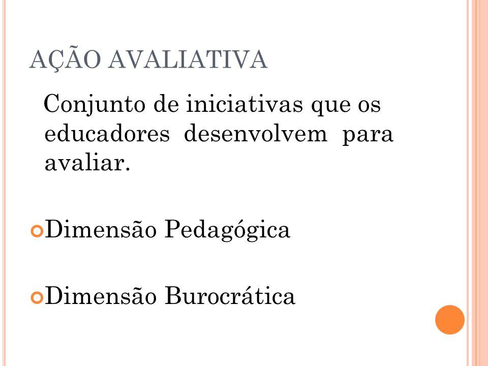 AVALIAÇÃO Natureza Humana (Individual, Profissional, Social) Avaliação da Qualidade/Qualidade da Avaliação