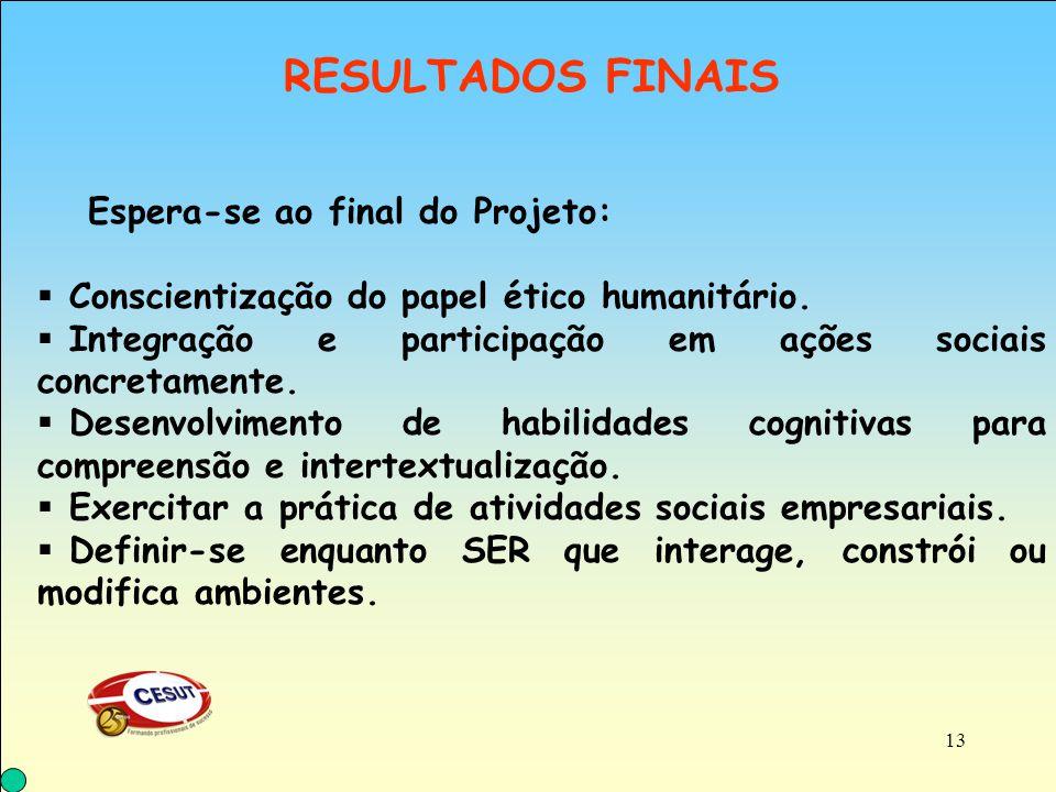 RESULTADOS FINAIS Espera-se ao final do Projeto: Conscientização do papel ético humanitário.