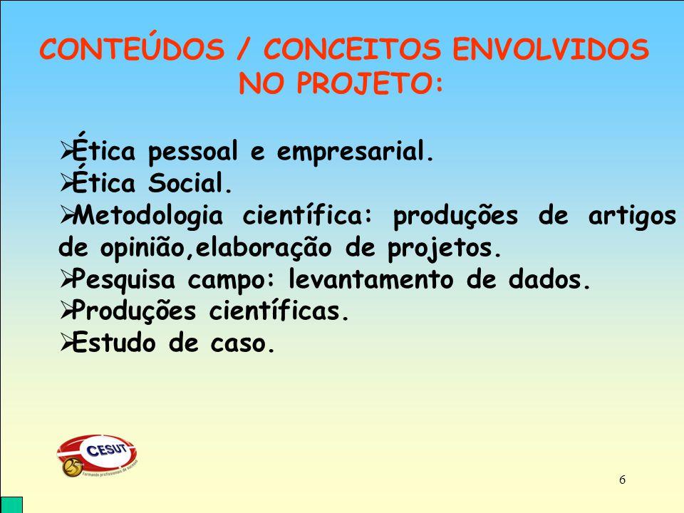 Ética pessoal e empresarial.Ética Social.