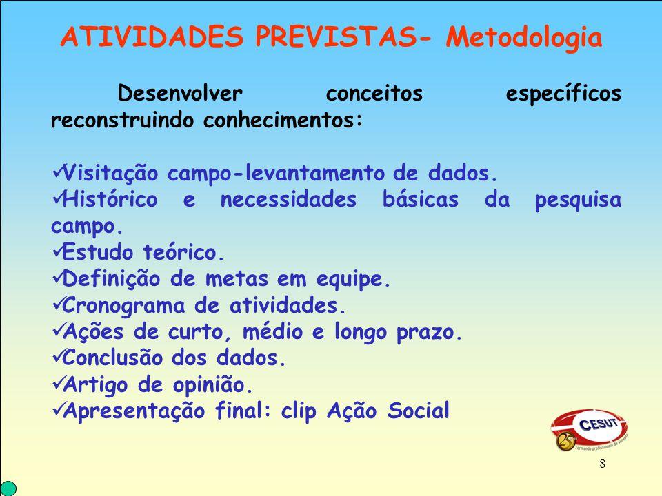 ATIVIDADES PREVISTAS- Metodologia Desenvolver conceitos específicos reconstruindo conhecimentos: Visitação campo-levantamento de dados.