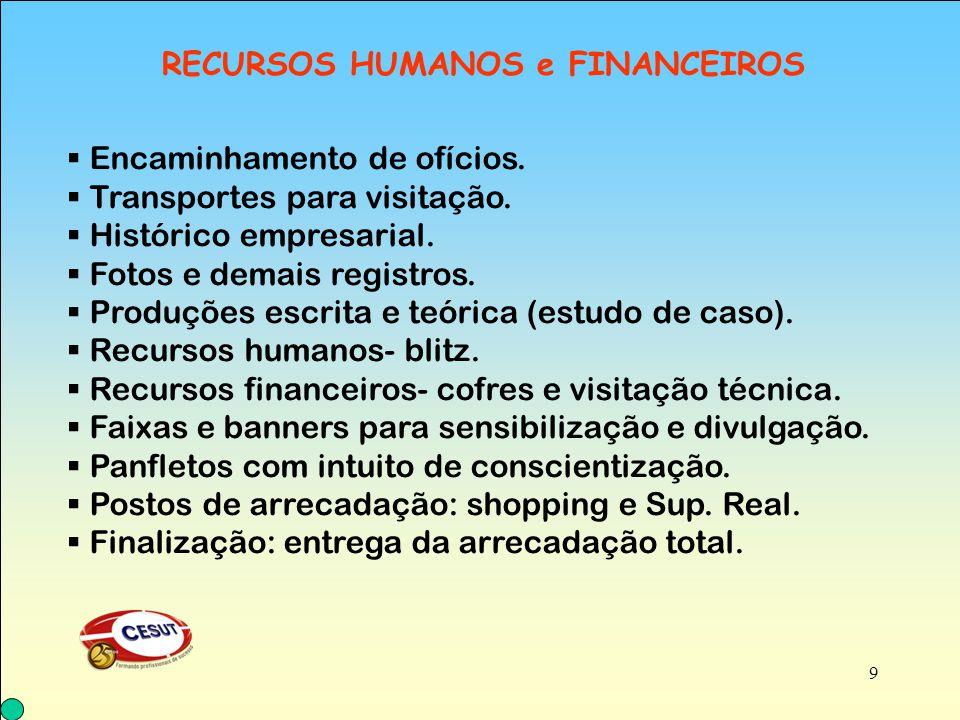 RECURSOS HUMANOS e FINANCEIROS 9 Encaminhamento de ofícios.