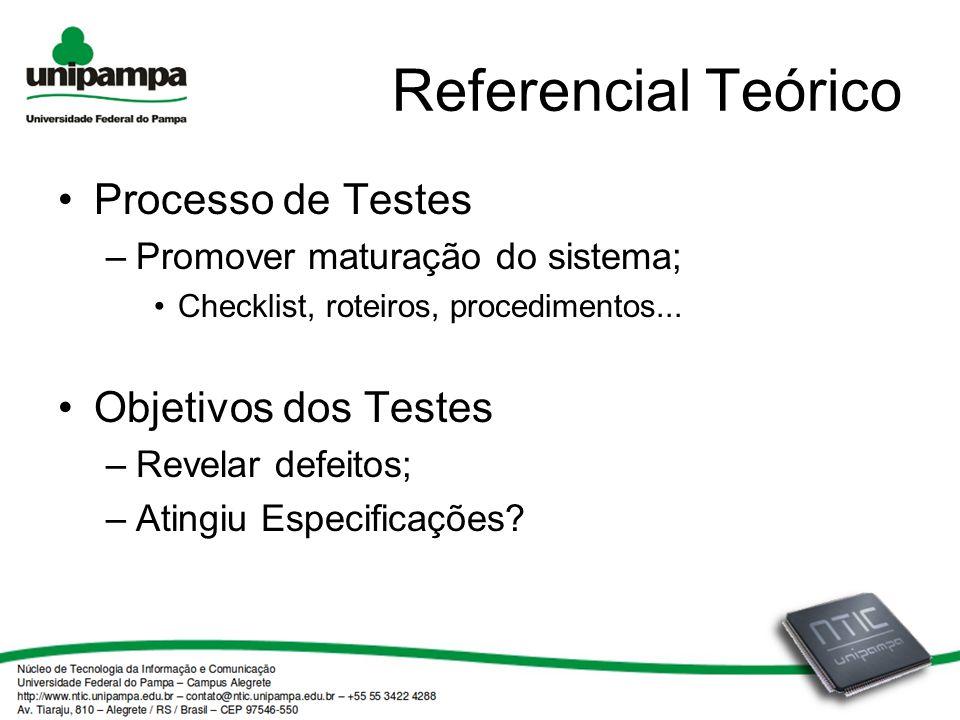 Referencial Teórico Processo de Testes –Promover maturação do sistema; Checklist, roteiros, procedimentos...