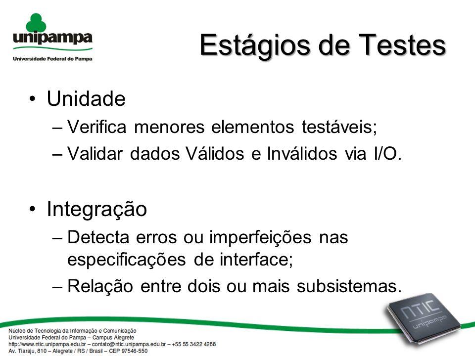 Estágios de Testes Unidade –Verifica menores elementos testáveis; –Validar dados Válidos e Inválidos via I/O.