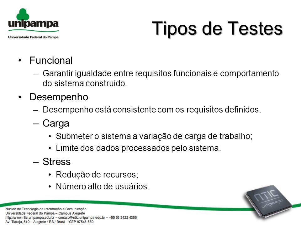 Tipos de Testes Funcional –Garantir igualdade entre requisitos funcionais e comportamento do sistema construído.