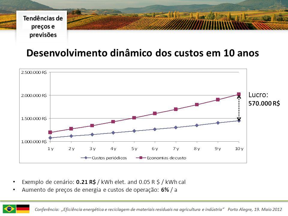 Tendências de preços e previsões Desenvolvimento dinâmico dos custos em 10 anos Exemplo de cenário: 0.21 R$ / kWh elet. and 0.05 R $ / kWh cal Aumento