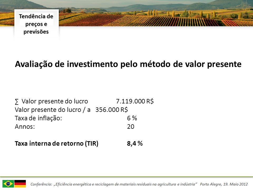 Avaliação de investimento pelo método de valor presente Tendência de preços e previsões Valor presente do lucro7.119.000 R$ Valor presente do lucro /