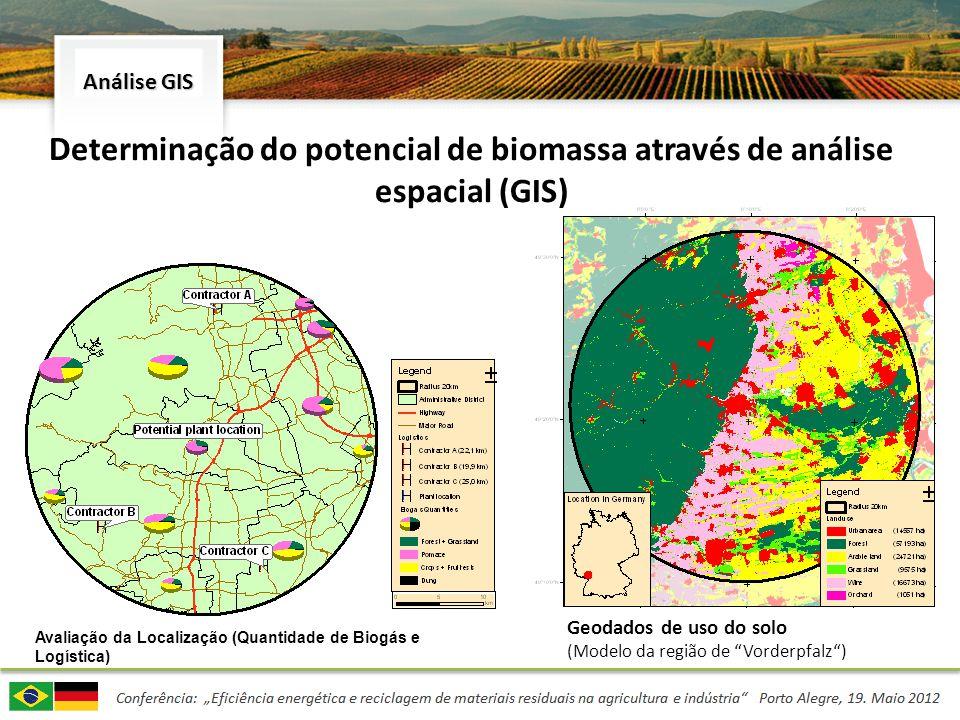 Análise GIS Determinação do potencial de biomassa através de análise espacial (GIS) Geodados de uso do solo (Modelo da região de Vorderpfalz) Avaliaçã