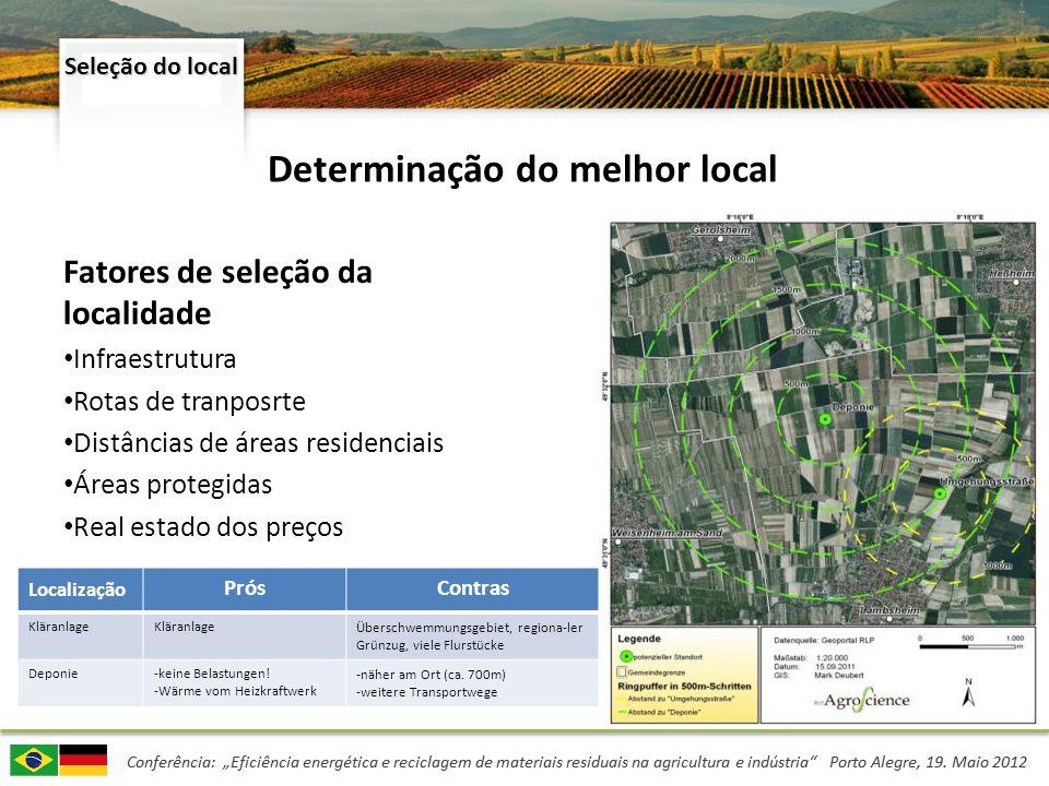 Seleção do local Fatores de seleção da localidade Infraestrutura Rotas de tranposrte Distâncias de áreas residenciais Áreas protegidas Real estado dos