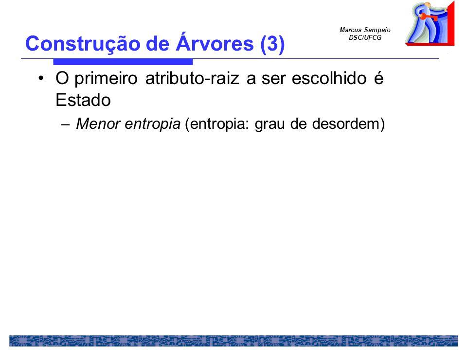 Marcus Sampaio DSC/UFCG Construção de Árvores (3) O primeiro atributo-raiz a ser escolhido é Estado –Menor entropia (entropia: grau de desordem)