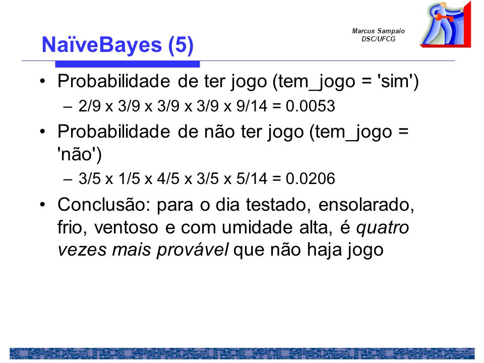 Marcus Sampaio DSC/UFCG Probabilidade de ter jogo (tem_jogo = sim ) –2/9 x 3/9 x 3/9 x 3/9 x 9/14 = 0.0053 Probabilidade de não ter jogo (tem_jogo = não ) –3/5 x 1/5 x 4/5 x 3/5 x 5/14 = 0.0206 Conclusão: para o dia testado, ensolarado, frio, ventoso e com umidade alta, é quatro vezes mais provável que não haja jogo NaïveBayes (5)