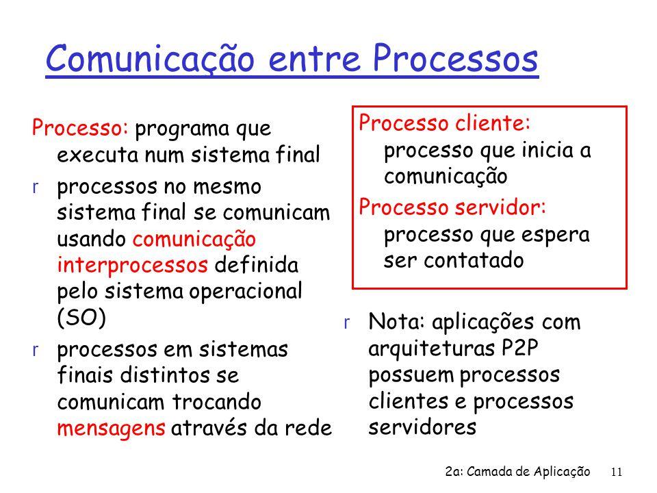 2a: Camada de Aplicação11 Comunicação entre Processos Processo: programa que executa num sistema final r processos no mesmo sistema final se comunicam