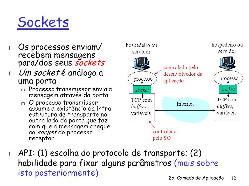 2a: Camada de Aplicação12 Sockets r Os processos enviam/ recebem mensagens para/dos seus sockets r Um socket é análogo a uma porta m Processo transmis