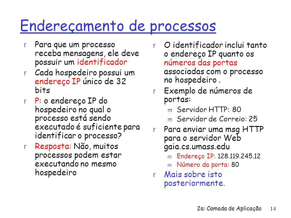 2a: Camada de Aplicação14 Endereçamento de processos r Para que um processo receba mensagens, ele deve possuir um identificador r Cada hospedeiro poss