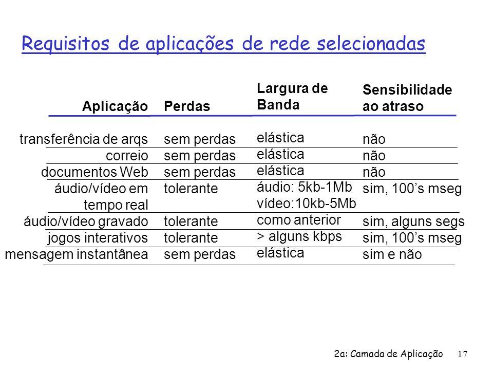 2a: Camada de Aplicação17 Requisitos de aplicações de rede selecionadas Aplicação transferência de arqs correio documentos Web áudio/vídeo em tempo re