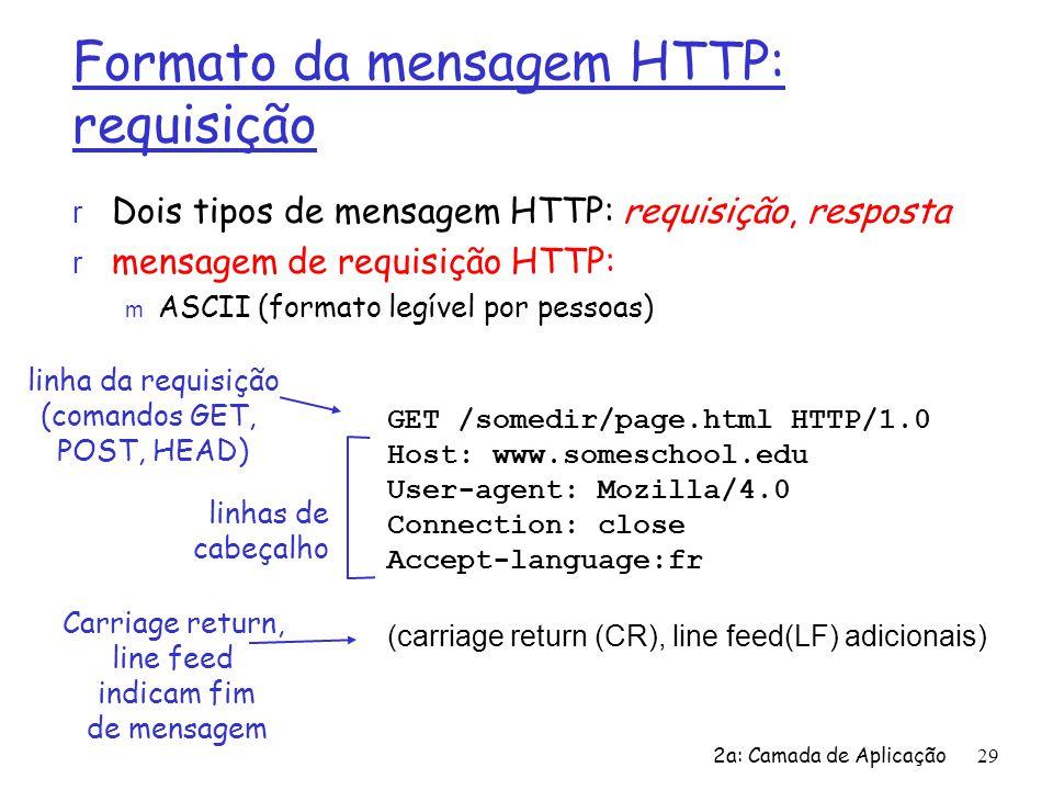 2a: Camada de Aplicação29 Formato da mensagem HTTP: requisição r Dois tipos de mensagem HTTP: requisição, resposta r mensagem de requisição HTTP: m AS