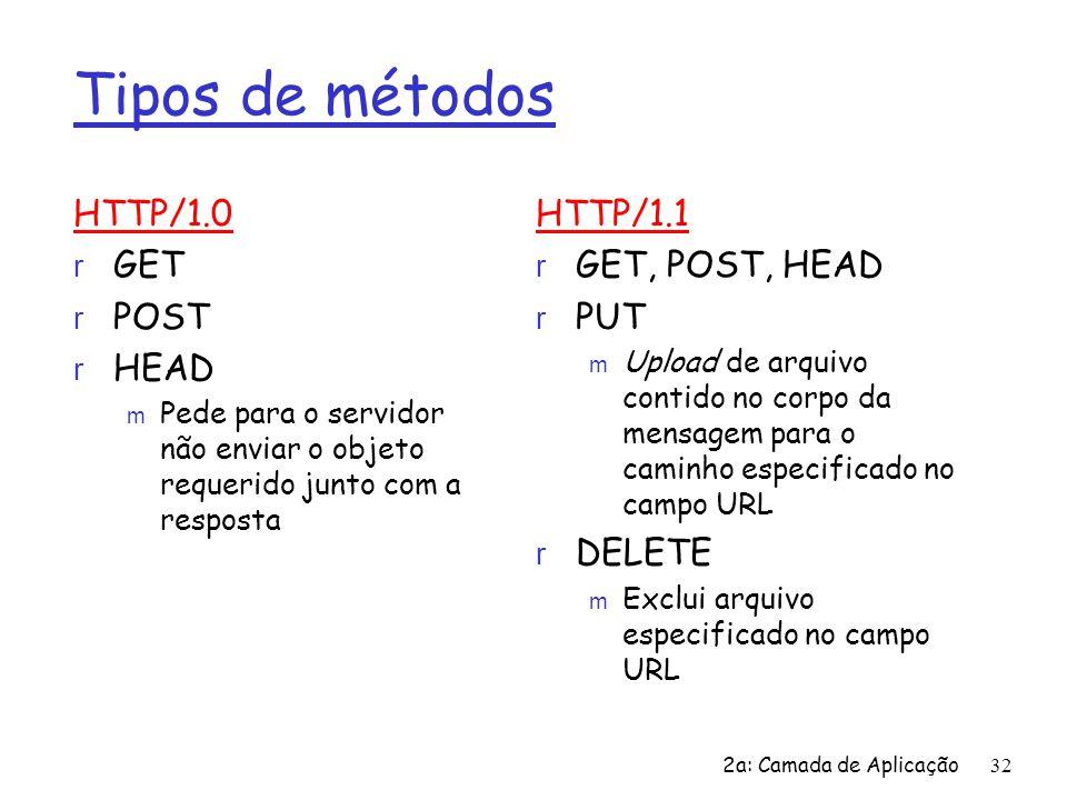 2a: Camada de Aplicação32 Tipos de métodos HTTP/1.0 r GET r POST r HEAD m Pede para o servidor não enviar o objeto requerido junto com a resposta HTTP