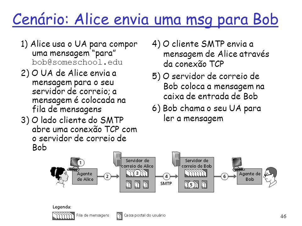2a: Camada de Aplicação46 Cenário: Alice envia uma msg para Bob 1) Alice usa o UA para compor uma mensagem para bob@someschool.edu 2) O UA de Alice en