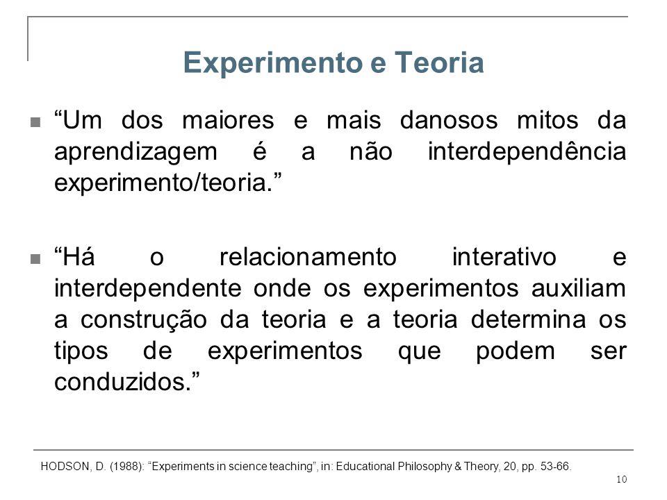 10 Experimento e Teoria Um dos maiores e mais danosos mitos da aprendizagem é a não interdependência experimento/teoria. Há o relacionamento interativ