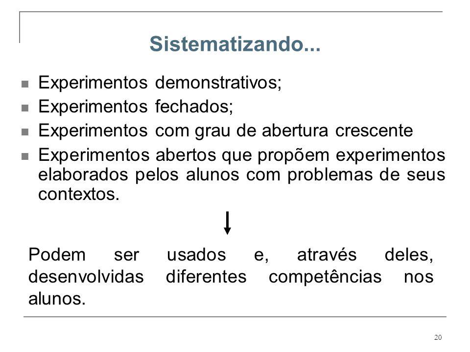20 Sistematizando... Experimentos demonstrativos; Experimentos fechados; Experimentos com grau de abertura crescente Experimentos abertos que propõem