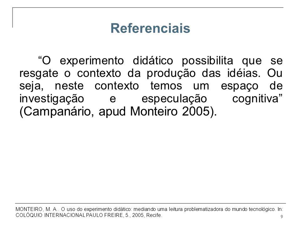 9 Referenciais O experimento didático possibilita que se resgate o contexto da produção das idéias. Ou seja, neste contexto temos um espaço de investi