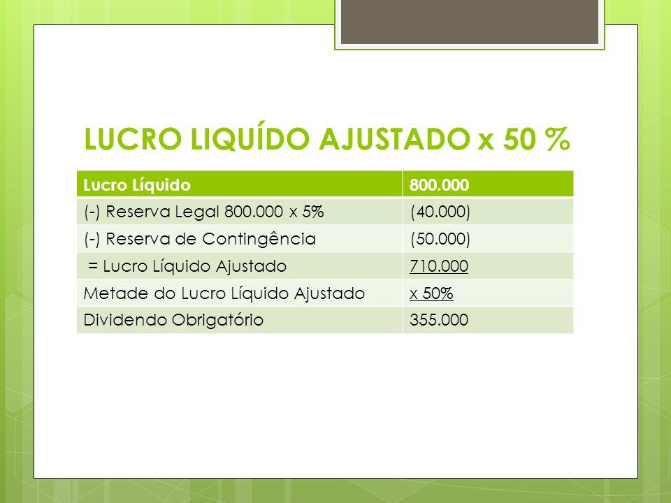 LUCRO LIQUÍDO AJUSTADO x 50 % Lucro Líquido800.000 (-) Reserva Legal 800.000 x 5%(40.000) (-) Reserva de Contingência(50.000) = Lucro Líquido Ajustado