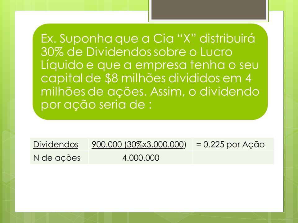 Ex. Suponha que a Cia X distribuirá 30% de Dividendos sobre o Lucro Líquido e que a empresa tenha o seu capital de $8 milhões divididos em 4 milhões d