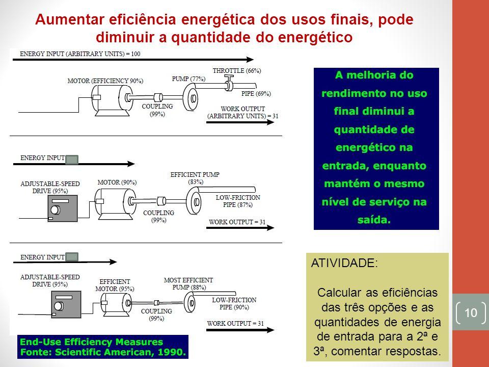 10 Aumentar eficiência energética dos usos finais, pode diminuir a quantidade do energético ATIVIDADE: Calcular as eficiências das três opções e as qu