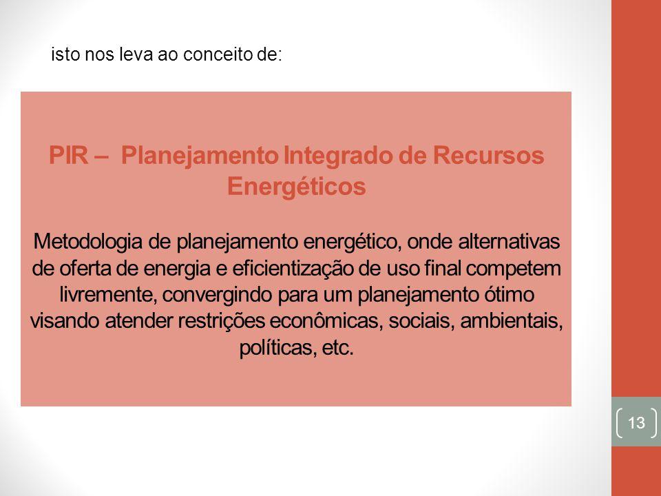 PIR – Planejamento Integrado de Recursos Energéticos Metodologia de planejamento energético, onde alternativas de oferta de energia e eficientização d
