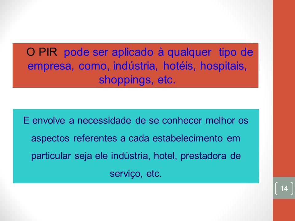 14 O PIR pode ser aplicado à qualquer tipo de empresa, como, indústria, hotéis, hospitais, shoppings, etc. E envolve a necessidade de se conhecer melh
