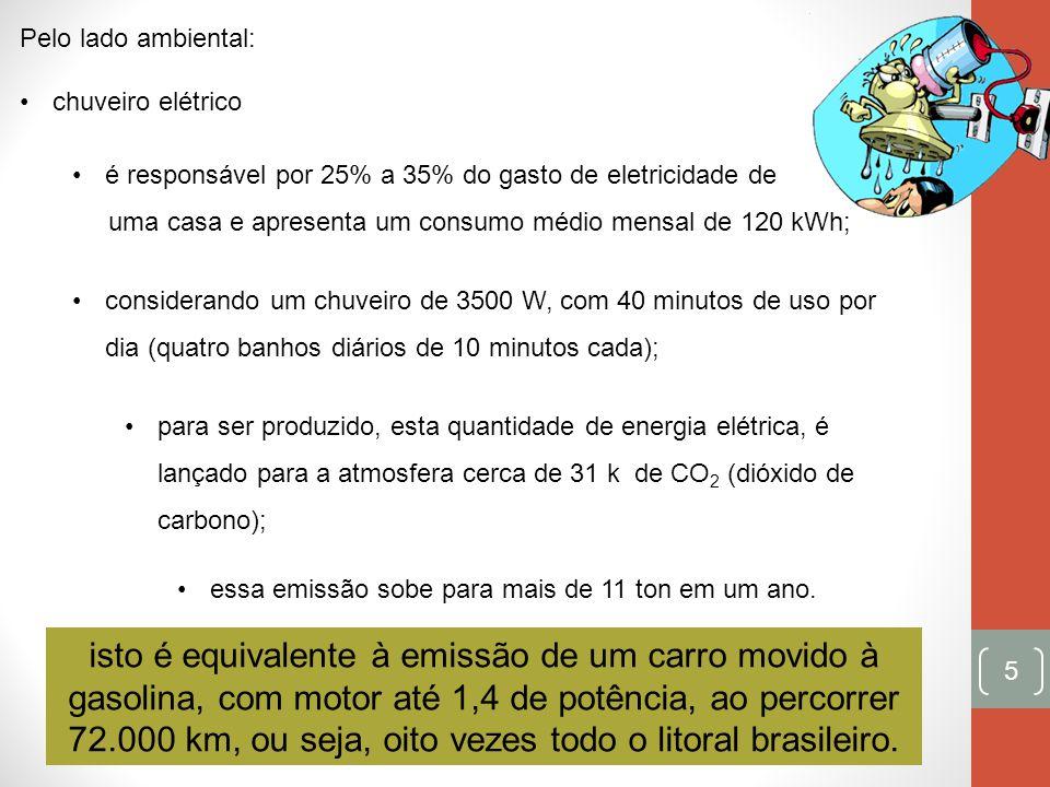 5 Pelo lado ambiental: chuveiro elétrico é responsável por 25% a 35% do gasto de eletricidade de uma casa e apresenta um consumo médio mensal de 120 k