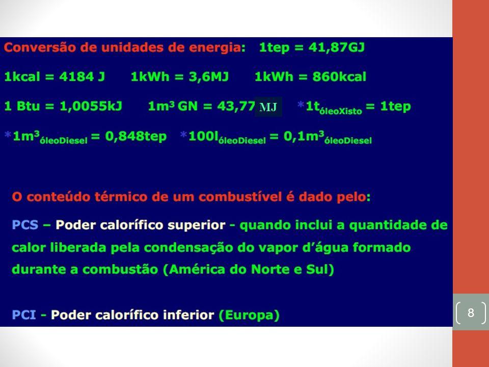 9 Do ponto de vista da eficiência e racionalidade global do sistema energético, os chuveiros elétricos tendem a transformar-se em grandes absurdos termodinâmicos...