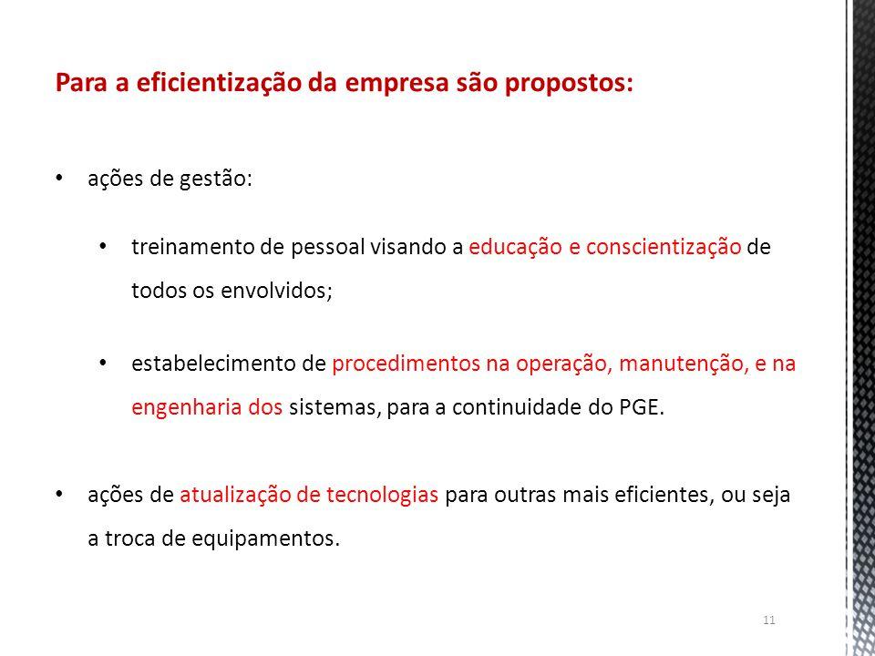 11 Para a eficientização da empresa são propostos: ações de gestão: treinamento de pessoal visando a educação e conscientização de todos os envolvidos