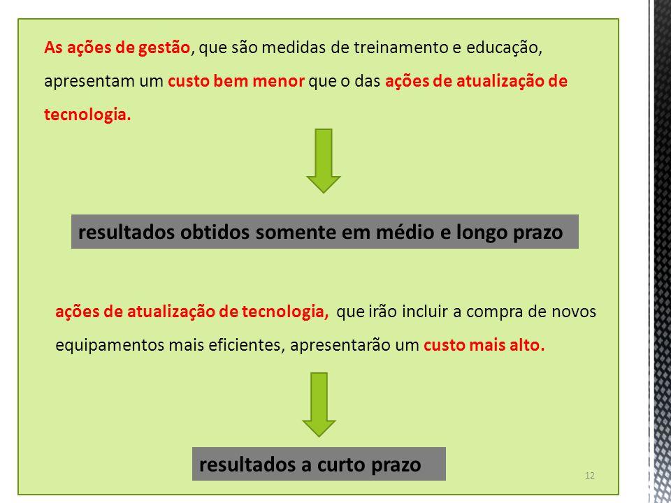 12 As ações de gestão, que são medidas de treinamento e educação, apresentam um custo bem menor que o das ações de atualização de tecnologia. resultad