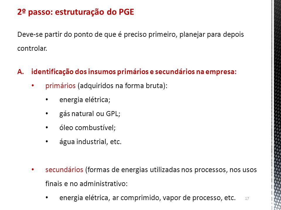 17 2º passo: estruturação do PGE Deve-se partir do ponto de que é preciso primeiro, planejar para depois controlar. A.identificação dos insumos primár