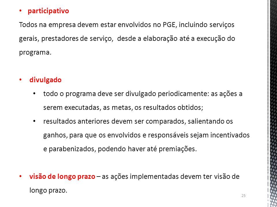 25 participativo Todos na empresa devem estar envolvidos no PGE, incluindo serviços gerais, prestadores de serviço, desde a elaboração até a execução