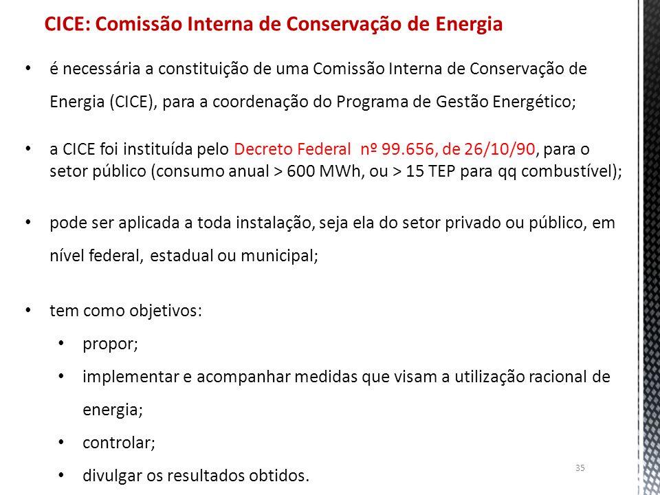 35 CICE: Comissão Interna de Conservação de Energia é necessária a constituição de uma Comissão Interna de Conservação de Energia (CICE), para a coord