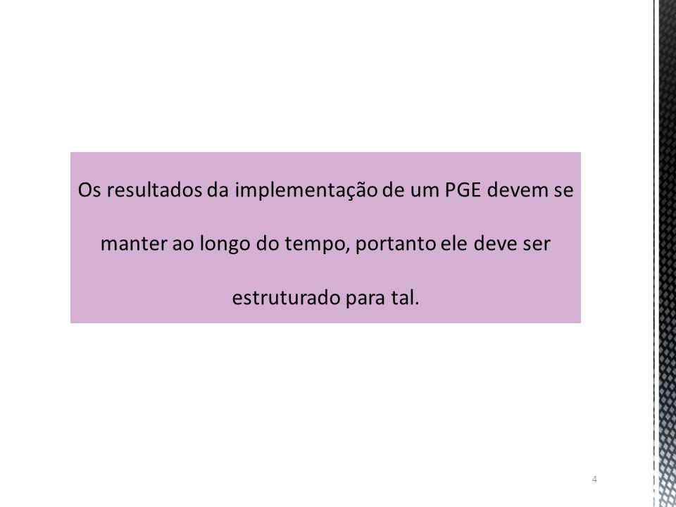 Os resultados da implementação de um PGE devem se manter ao longo do tempo, portanto ele deve ser estruturado para tal. 4