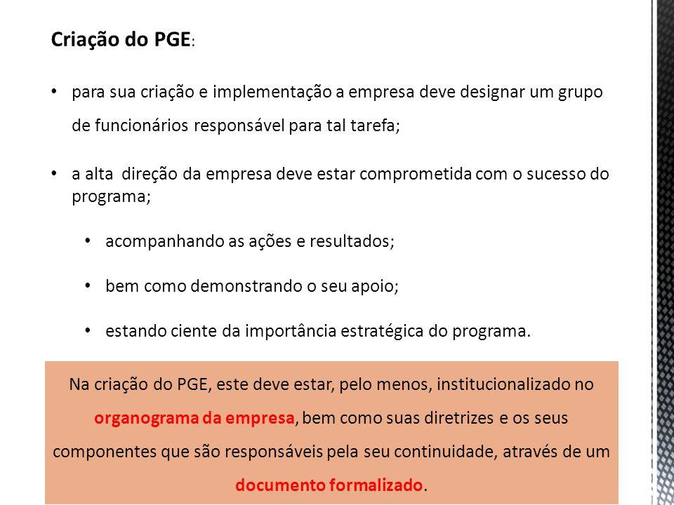 9 Ainda para a criação do PGE é preciso: mudanças de hábitos; mudanças de formas de procedimentos; mudanças de rotinas de trabalho.