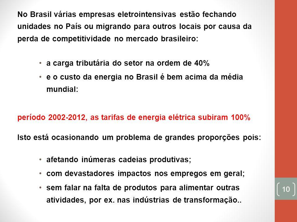 No Brasil várias empresas eletrointensivas estão fechando unidades no País ou migrando para outros locais por causa da perda de competitividade no mer