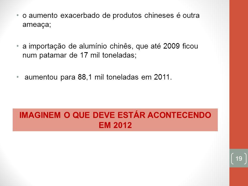 o aumento exacerbado de produtos chineses é outra ameaça; a importação de alumínio chinês, que até 2009 ficou num patamar de 17 mil toneladas; aumento