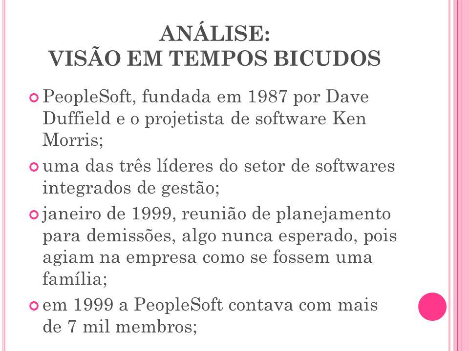 ANÁLISE: VISÃO EM TEMPOS BICUDOS PeopleSoft, fundada em 1987 por Dave Duffield e o projetista de software Ken Morris; uma das três líderes do setor de softwares integrados de gestão; janeiro de 1999, reunião de planejamento para demissões, algo nunca esperado, pois agiam na empresa como se fossem uma família; em 1999 a PeopleSoft contava com mais de 7 mil membros;