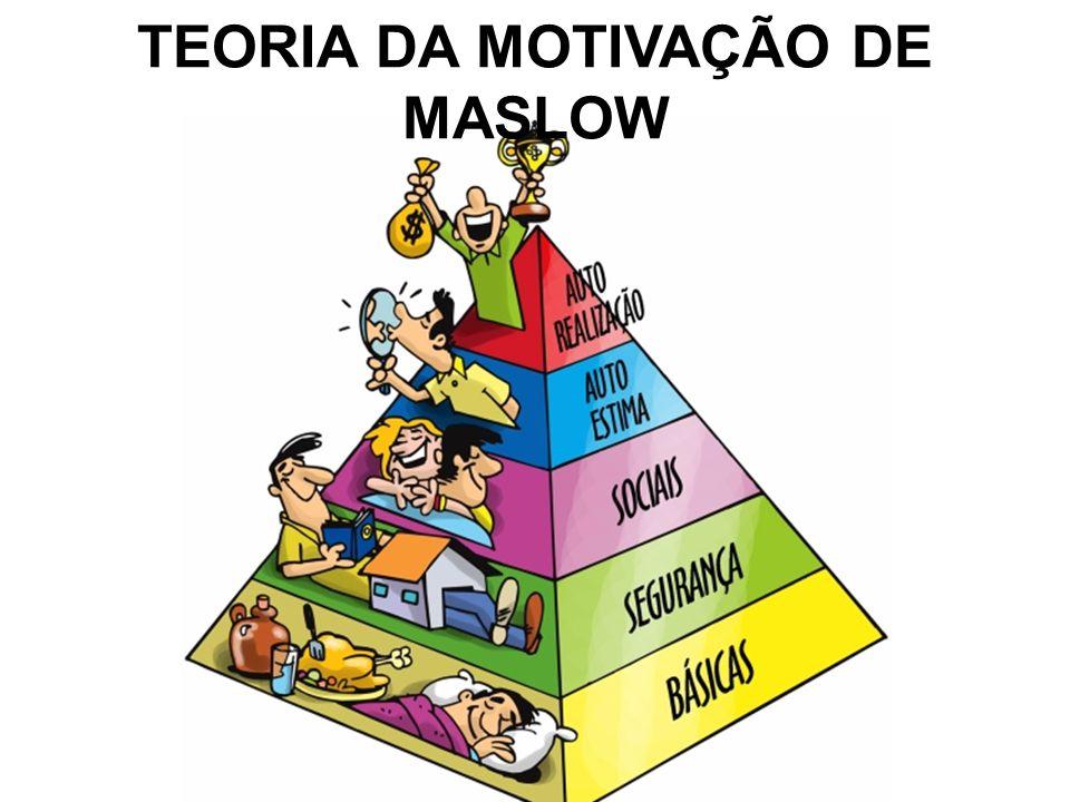 TEORIA DA MOTIVAÇÃO DE MASLOW