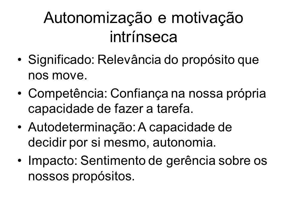 Autonomização e motivação intrínseca Significado: Relevância do propósito que nos move.