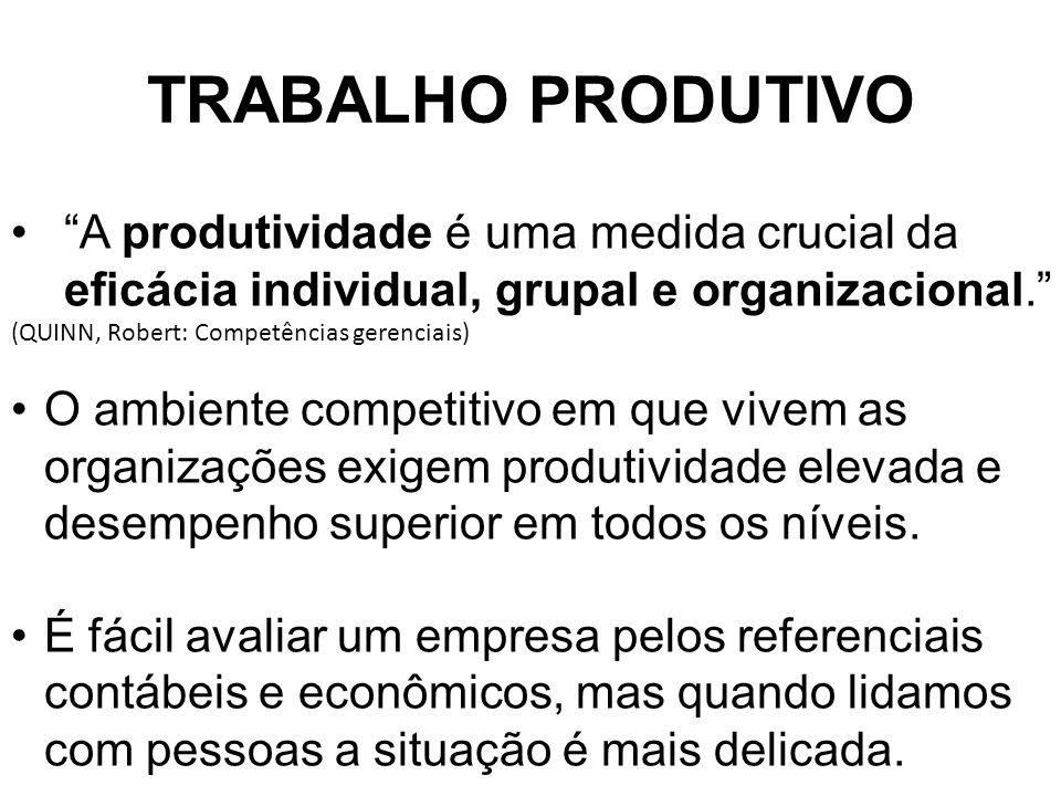 TRABALHO PRODUTIVO A produtividade é uma medida crucial da eficácia individual, grupal e organizacional.