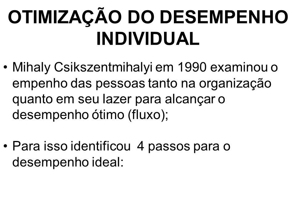 OTIMIZAÇÃO DO DESEMPENHO INDIVIDUAL 1.DEFINIÇÃO DE METAS Por que.