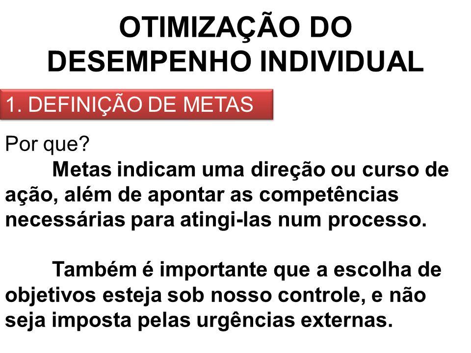 OTIMIZAÇÃO DO DESEMPENHO INDIVIDUAL 2.ENGAJAMENTO TOTAL E IMERSÃO NA ATIVIDADE Por que.