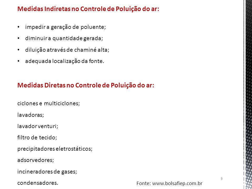 9 Medidas Indiretas no Controle de Poluição do ar: impedir a geração de poluente; diminuir a quantidade gerada; diluição através de chaminé alta; adequada localização da fonte.