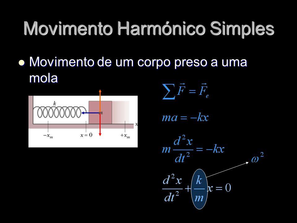 Movimento de um corpo preso a uma mola Movimento de um corpo preso a uma mola Movimento Harmónico Simples