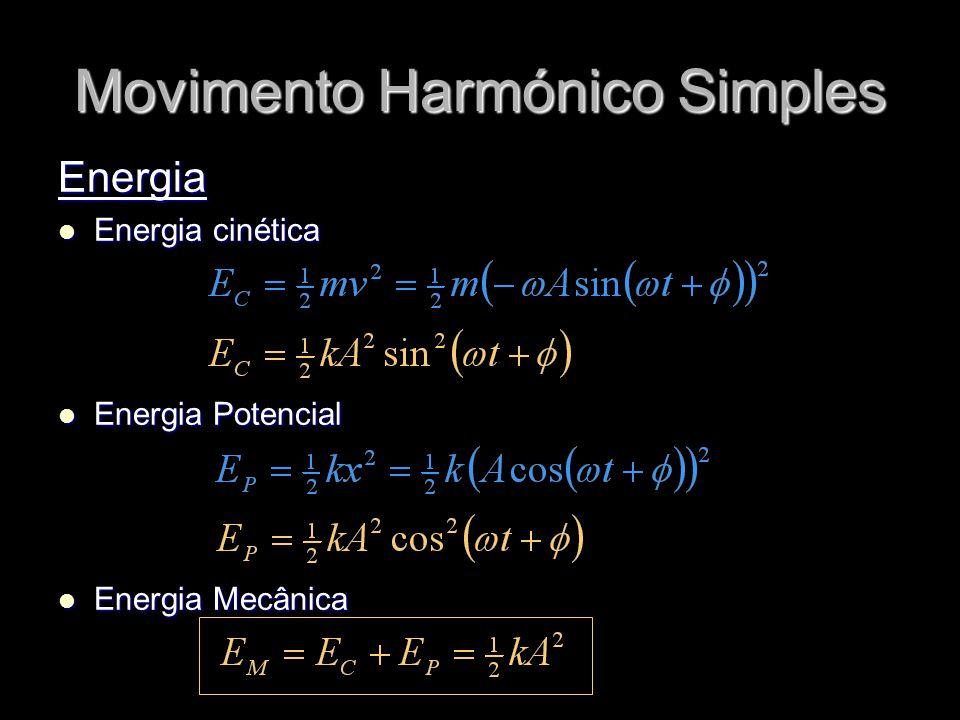 Energia Energia cinética Energia cinética Energia Potencial Energia Potencial Energia Mecânica Energia Mecânica Movimento Harmónico Simples